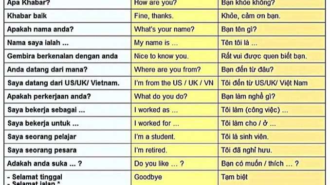 Giao tiếp căn bản tiếng Malaysia