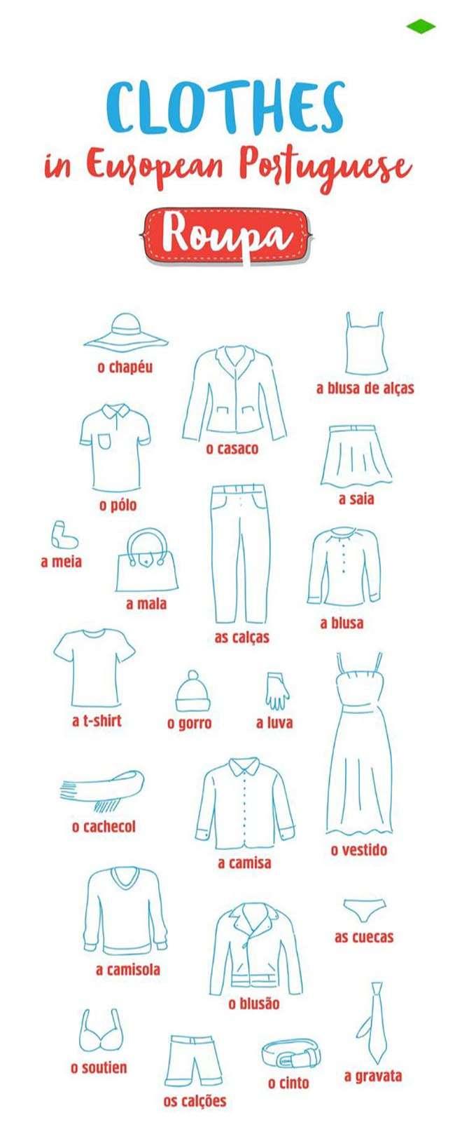 Từ vựng quần áo