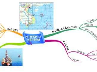Vị trí địa lý Việt Nam