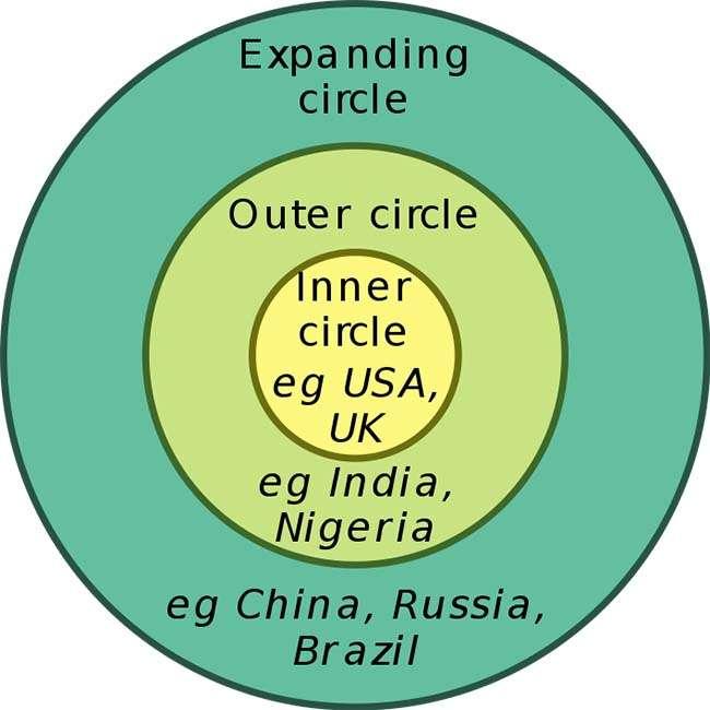 Ba vòng tròn tiếng Anh của Braj Kachru