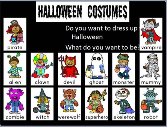 Các nhân vật hóa trang trong ngày Halloween
