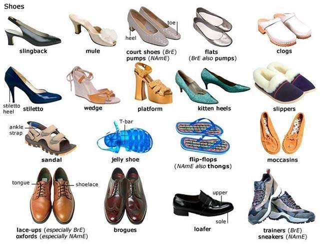 Từ vựng tiếng Anh theo chủ đề clothes: các loại giày