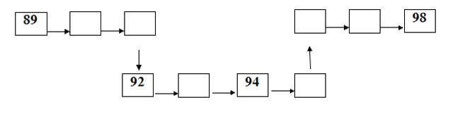 Viết số thích hợp vào ô trống
