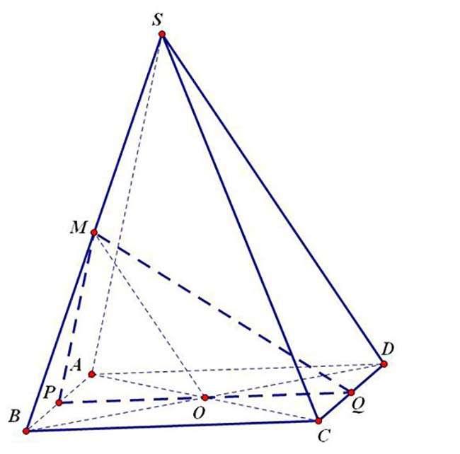 cách học hình học không gian tốt
