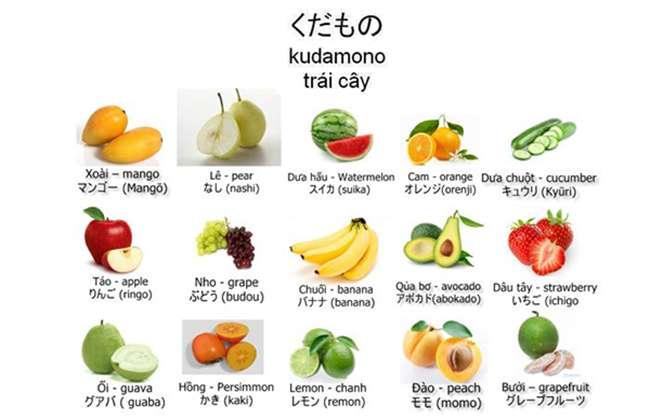 từ vựng tiếng nhật chủ đề trái cây