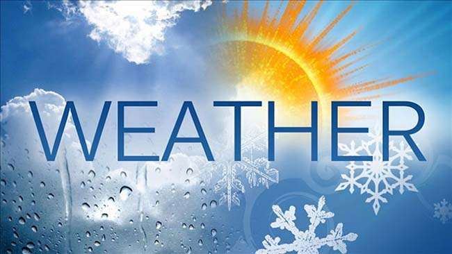 từ vựng về thời tiết trong tiếng Anh