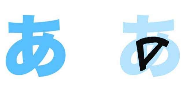 Cách đọc bảng chữ cái tiếng Nhật - あ(a) - い(i) - う(u) - え(e) - お(o)