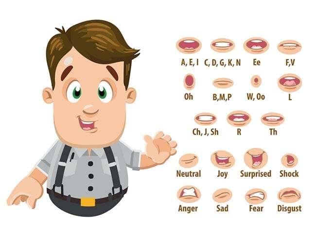 Cách phát âm bảng chữ cái tiếng anh