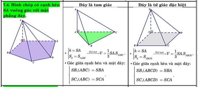 Hình chóp có cạnh bên SA vuông góc với mặt phẳng đáy, đáy làm tam giác, đáy là tứ giác đặt biệt