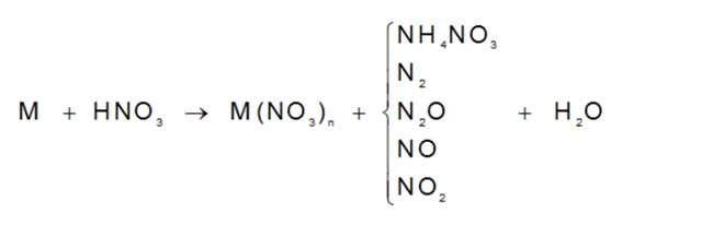 Hợp chất của Nitơ này có thể oxi hóa hầu hết các kim loại ngoại trừ Au và Pt
