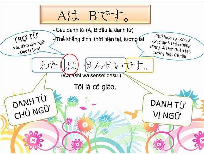 Mẹo học ngữ pháp tiếng Nhật nhớ lâu