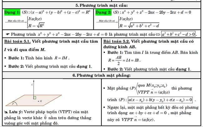 Phương trình mặt cầu, phương trình mặt phẳng
