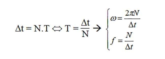Trong khoảng thời gian ∆t vật thực hiện được N dao động thì