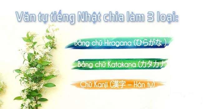 Văn tự trong tiếng Nhật