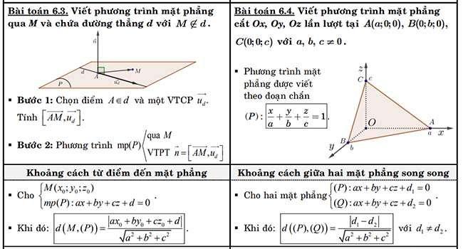 Viết phương trình mặt phẳng trang 1