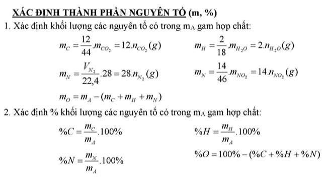 Xác định thành phần nguyên tố (m, %)