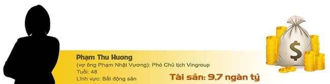 Bà Phạm Thu Hương