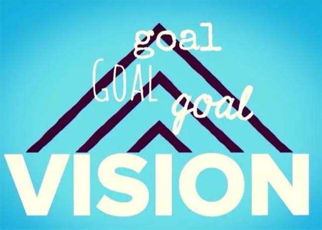Có mục tiêu chung