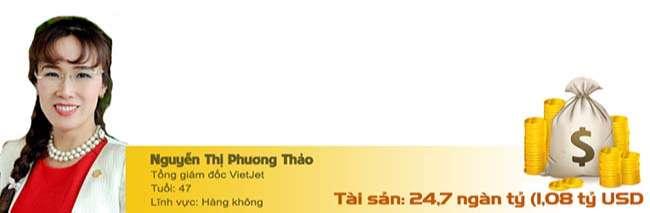 CEO hãng hàng không Vietjet Nguyễn Thị Phương Thảo