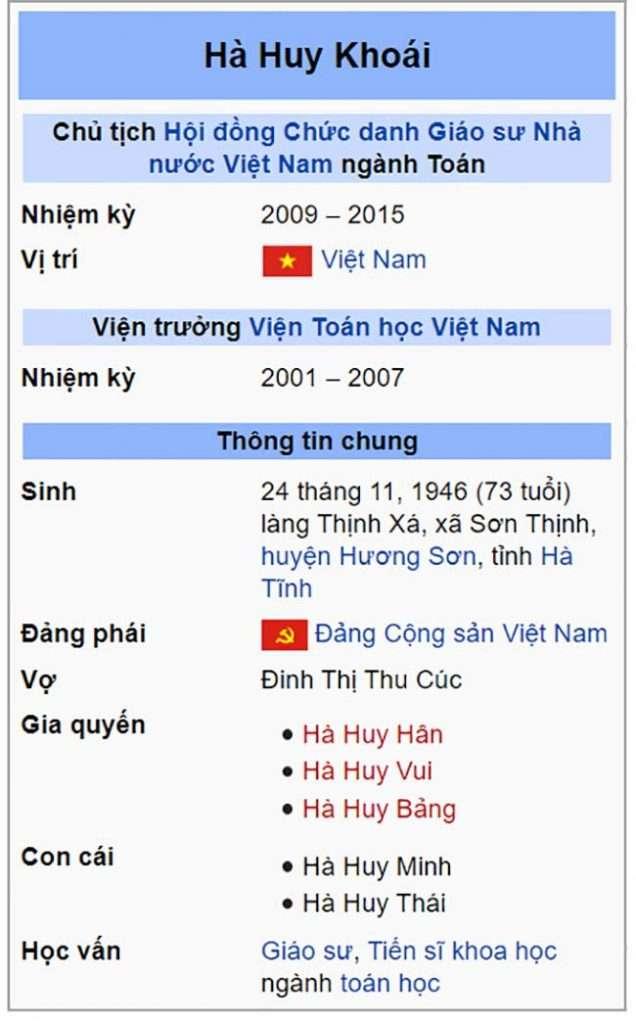 Hà Huy Khoái
