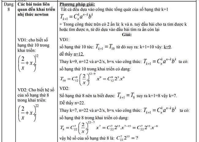 Các bài toán liên quan đến khai triển nhị thức newton