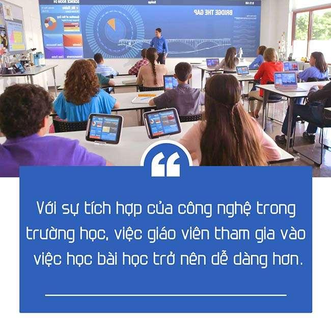 Lớp học thông minh