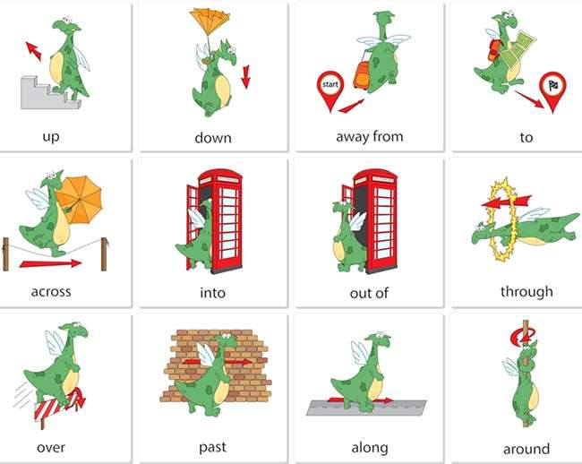 Phương pháp học tiếng Anh qua hình ảnh