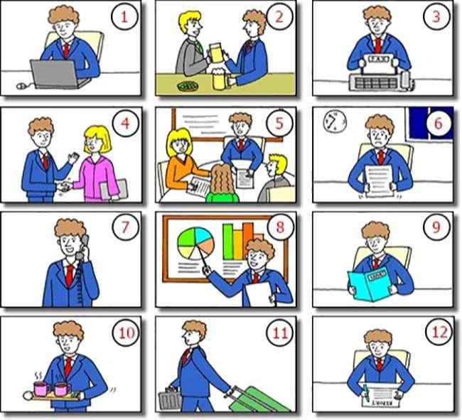 Từ vựng tiếng Anh về Các hoạt động thường ngày ở văn phòng