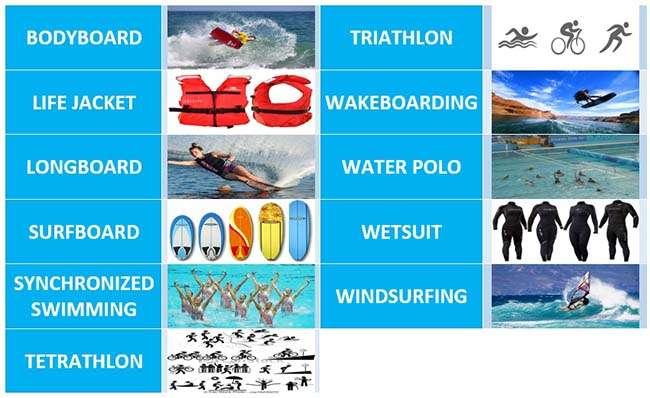 Từ vựng tiếng Anh về Thể thao dưới nước