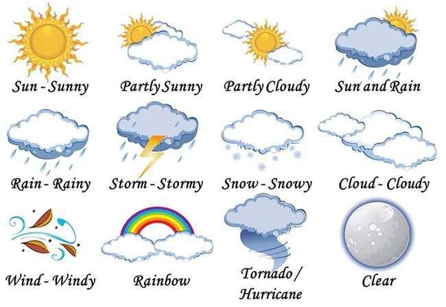 Từ vựng tiếng Anh về Thời tiết Phần 1
