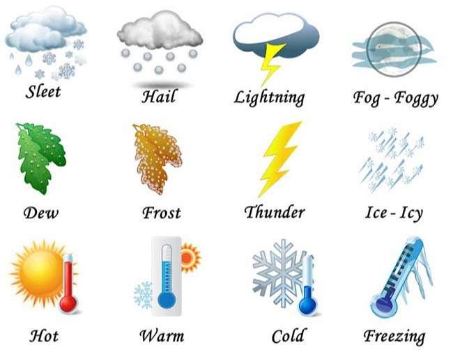 Từ vựng tiếng Anh về Thời tiết Phần 2