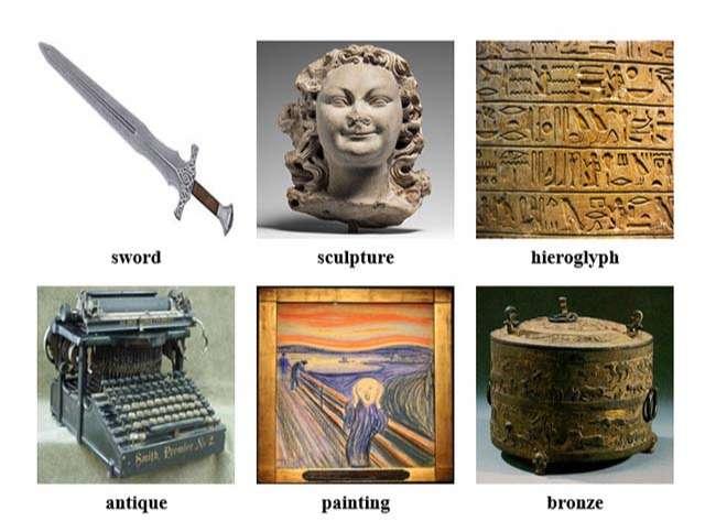 Từ vựng tiếng Anh về viện bảo tàng 2