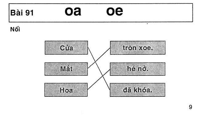 Bài 91 oa oe