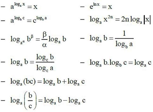 Công thức hàm số mũ và hàm số logarit cơ bản cho các bạn học sinh