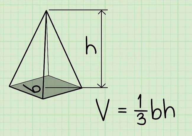 Công thức tính thể tích hình chóp đa giác đều