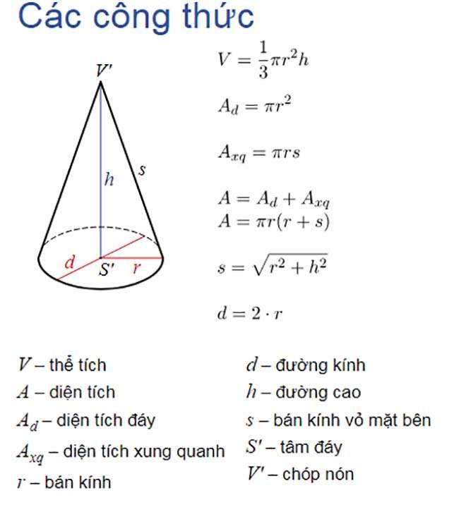 Công thức tính thể tích hình khối Nón