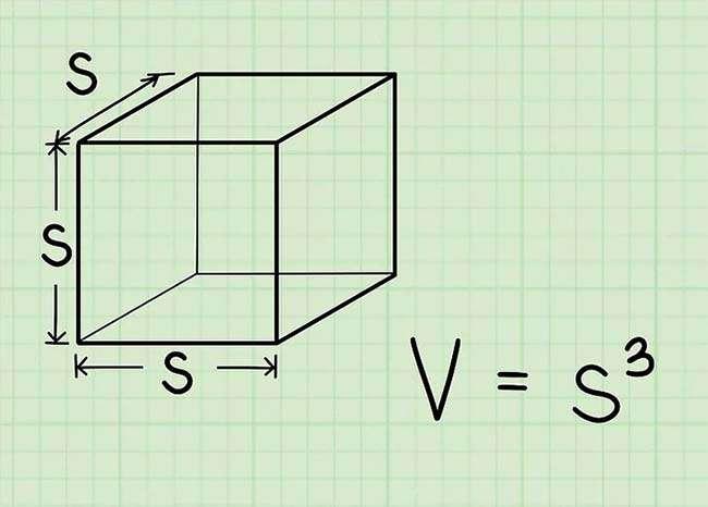 Công thức tính thể tích hình lập phương