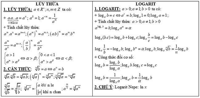 hàm số mũ và logarit