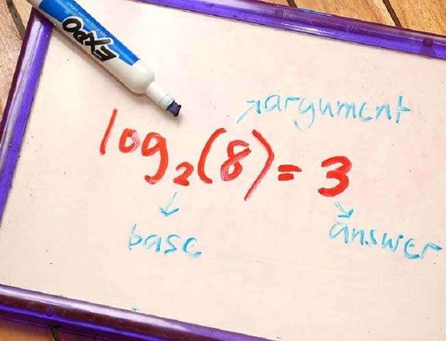 tính chất của logarit